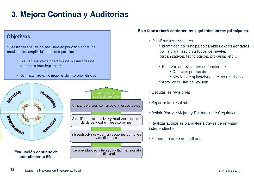 Presentación D. Óscar Rozalén. Xerente da Área de Technology Advisory de Deloitte.